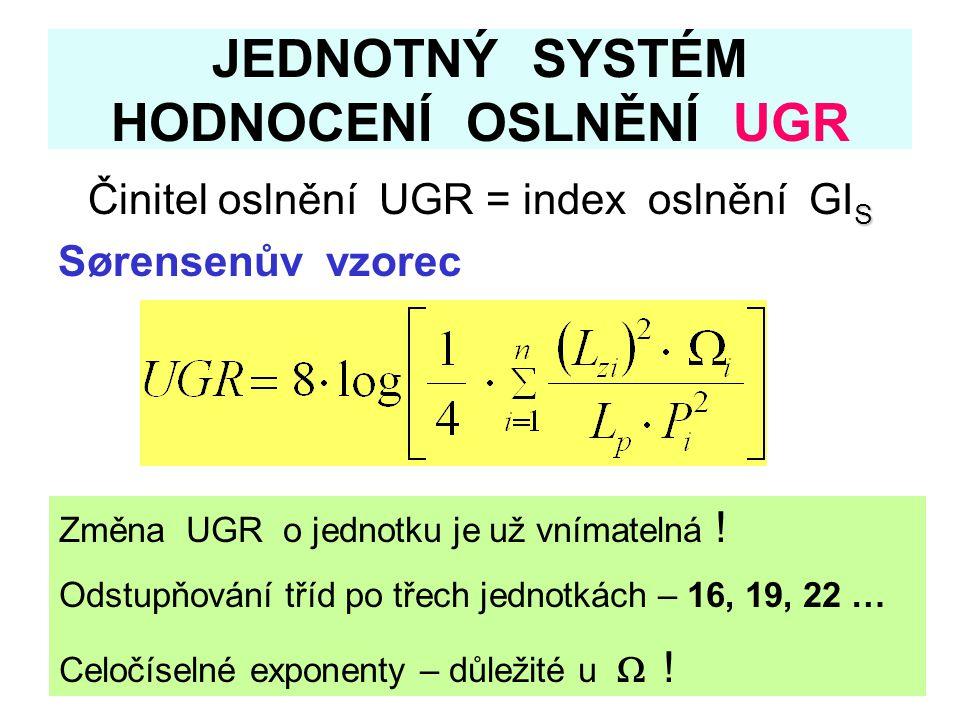 12 JEDNOTNÝ SYSTÉM HODNOCENÍ OSLNĚNÍ UGR S Činitel oslnění UGR = index oslnění GI S Sørensenův vzorec Změna UGR o jednotku je už vnímatelná ! Odstupňo