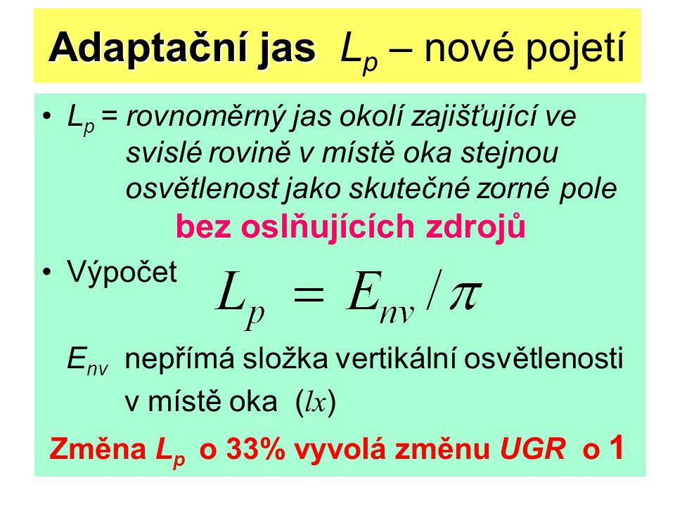 13 Adaptační jas Adaptační jas L p – nové pojetí L p = rovnoměrný jas okolí zajišťující ve svislé rovině v místě oka stejnou osvětlenost jako skutečné