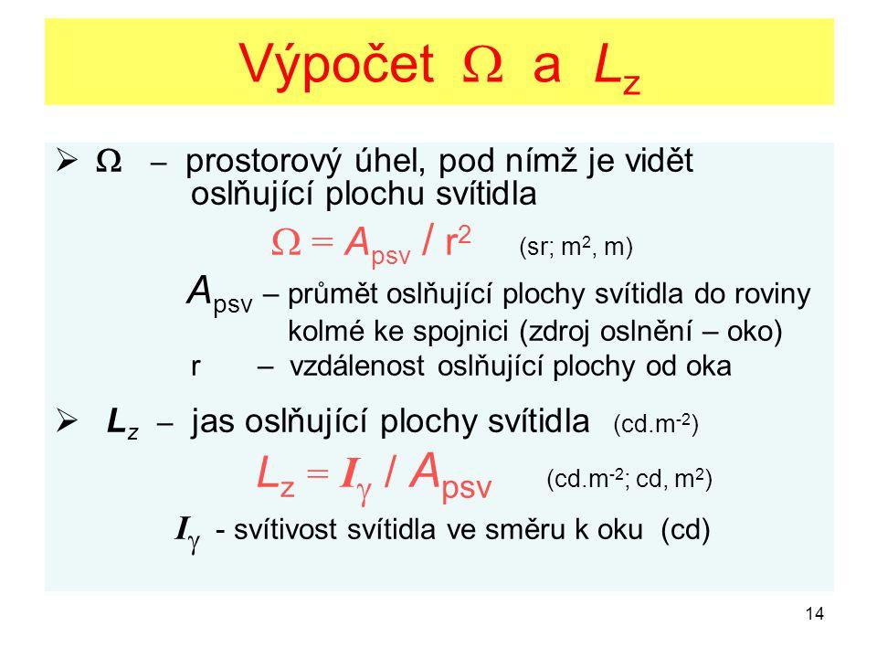 14 Výpočet  a L z   – prostorový úhel, pod nímž je vidět oslňující plochu svítidla  = A psv / r 2 (sr; m 2, m) A psv – průmět oslňující plochy sví