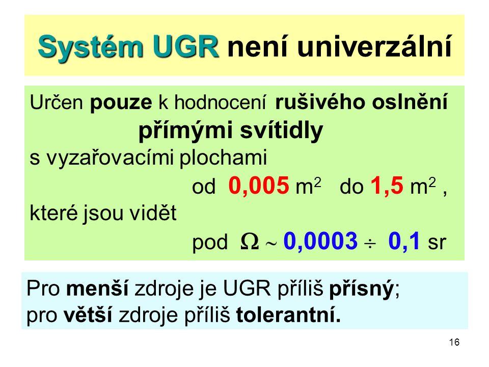 16 Systém UGR Systém UGR není univerzální Určen pouze k hodnocení rušivého oslnění přímými svítidly s vyzařovacími plochami od 0,005 m 2 do 1,5 m 2, k