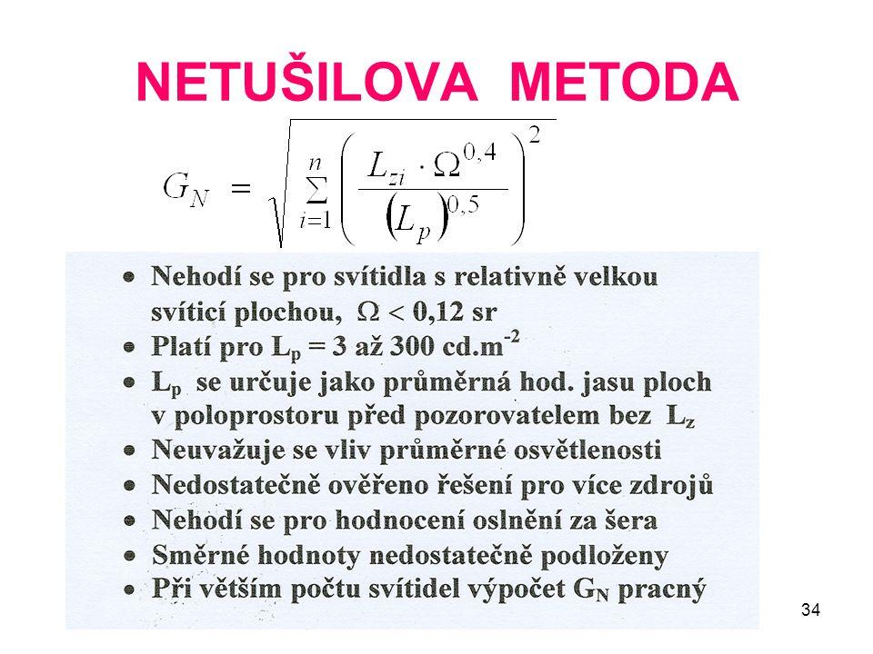 34 NETUŠILOVA METODA