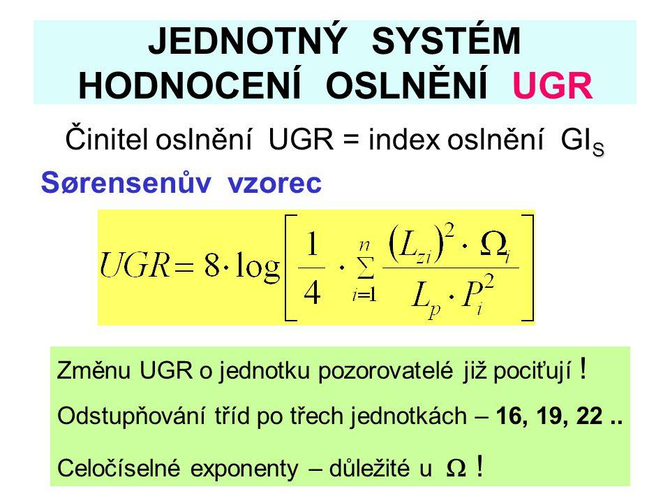 37 JEDNOTNÝ SYSTÉM HODNOCENÍ OSLNĚNÍ UGR S Činitel oslnění UGR = index oslnění GI S Sørensenův vzorec Změnu UGR o jednotku pozorovatelé již pociťují !