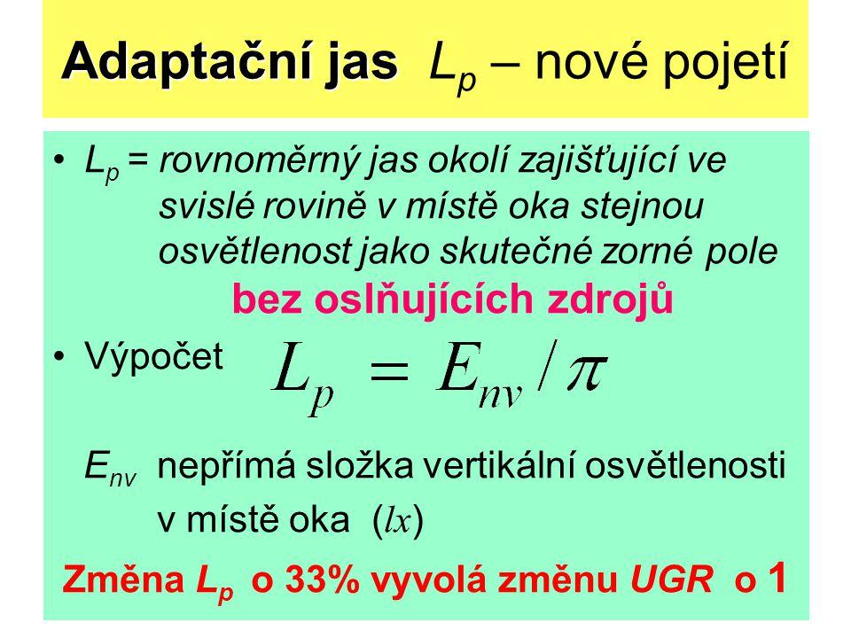 38 Adaptační jas Adaptační jas L p – nové pojetí L p = rovnoměrný jas okolí zajišťující ve svislé rovině v místě oka stejnou osvětlenost jako skutečné