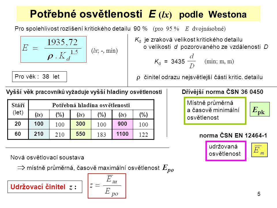 5 Potřebné osvětlenosti E (lx) podle Westona Pro spolehlivost rozlišení kritického detailu 90 % (pro 95 % E dvojnásobné) K d = 3435 ( lx; -, min ) K d