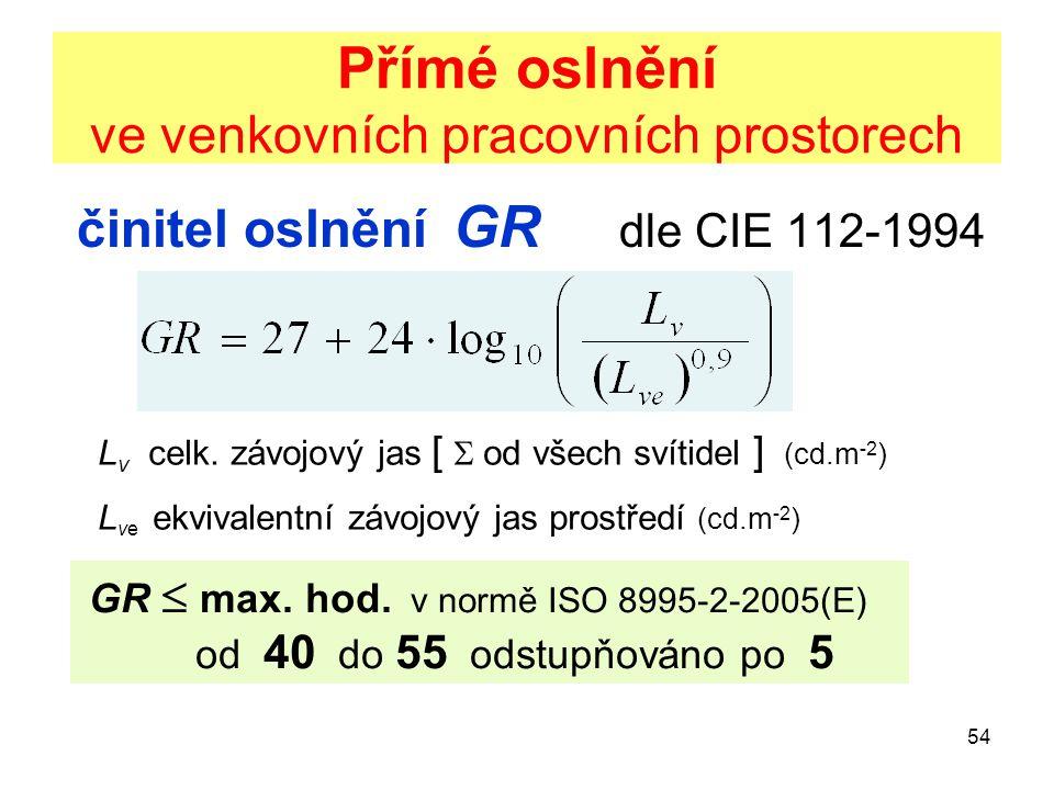 54 Přímé oslnění ve venkovních pracovních prostorech činitel oslnění GR dle CIE 112-1994 L v celk. závojový jas [  od všech svítidel ] (cd.m -2 ) L v