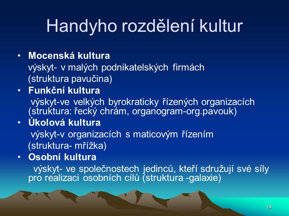 14 Handyho rozdělení kultur Mocenská kultura výskyt- v malých podnikatelských firmách (struktura pavučina) Funkční kultura výskyt-ve velkých byrokrati