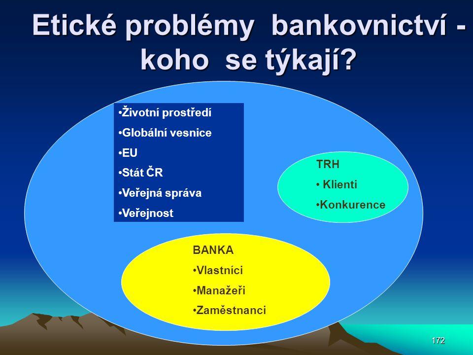 172 Etické problémy bankovnictví - koho se týkají?. TRH Klienti Konkurence BANKA Vlastníci Manažeři Zaměstnanci Životní prostředí Globální vesnice EU