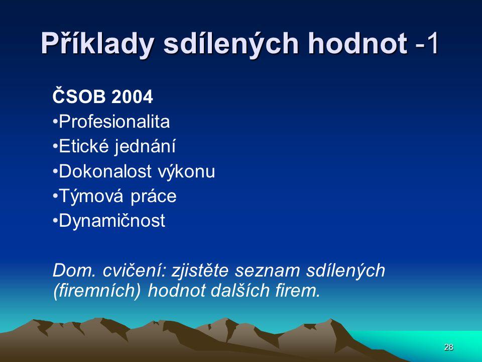 28 Příklady sdílených hodnot -1 ČSOB 2004 Profesionalita Etické jednání Dokonalost výkonu Týmová práce Dynamičnost Dom. cvičení: zjistěte seznam sdíle