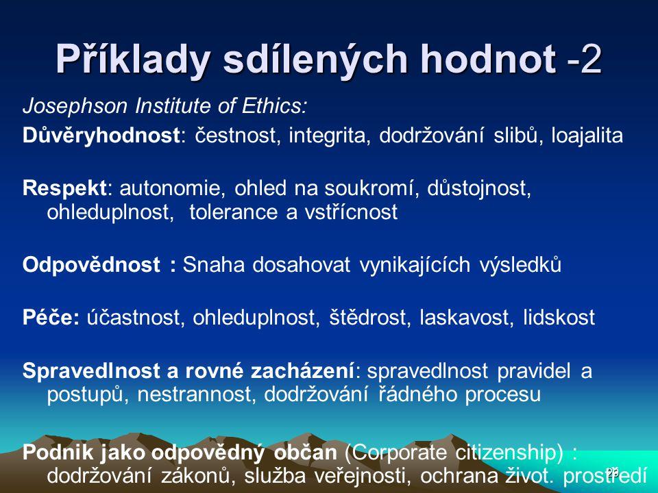 29 Příklady sdílených hodnot -2 Josephson Institute of Ethics: Důvěryhodnost: čestnost, integrita, dodržování slibů, loajalita Respekt: autonomie, ohled na soukromí, důstojnost, ohleduplnost, tolerance a vstřícnost Odpovědnost : Snaha dosahovat vynikajících výsledků Péče: účastnost, ohleduplnost, štědrost, laskavost, lidskost Spravedlnost a rovné zacházení: spravedlnost pravidel a postupů, nestrannost, dodržování řádného procesu Podnik jako odpovědný občan (Corporate citizenship) : dodržování zákonů, služba veřejnosti, ochrana život.