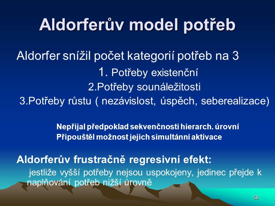 58 Aldorferův model potřeb Aldorfer snížil počet kategorií potřeb na 3 1. Potřeby existenční 2.Potřeby sounáležitosti 3.Potřeby růstu ( nezávislost, ú