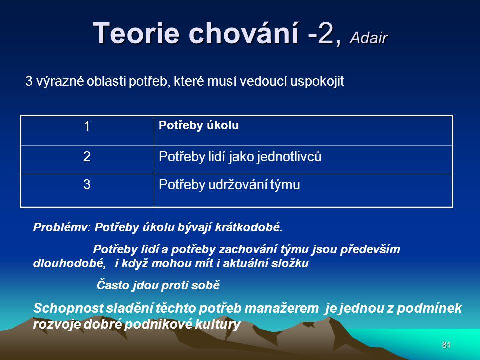 81 Teorie chování -2, Adair 3 výrazné oblasti potřeb, které musí vedoucí uspokojit 1 Potřeby úkolu 2Potřeby lidí jako jednotlivců 3Potřeby udržování týmu Problémv: Potřeby úkolu bývají krátkodobé.
