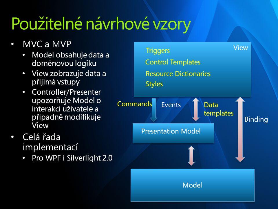 Použitelné návrhové vzory MVC a MVP Model obsahuje data a doménovou logiku View zobrazuje data a přijímá vstupy Controller/Presenter upozorňuje Model