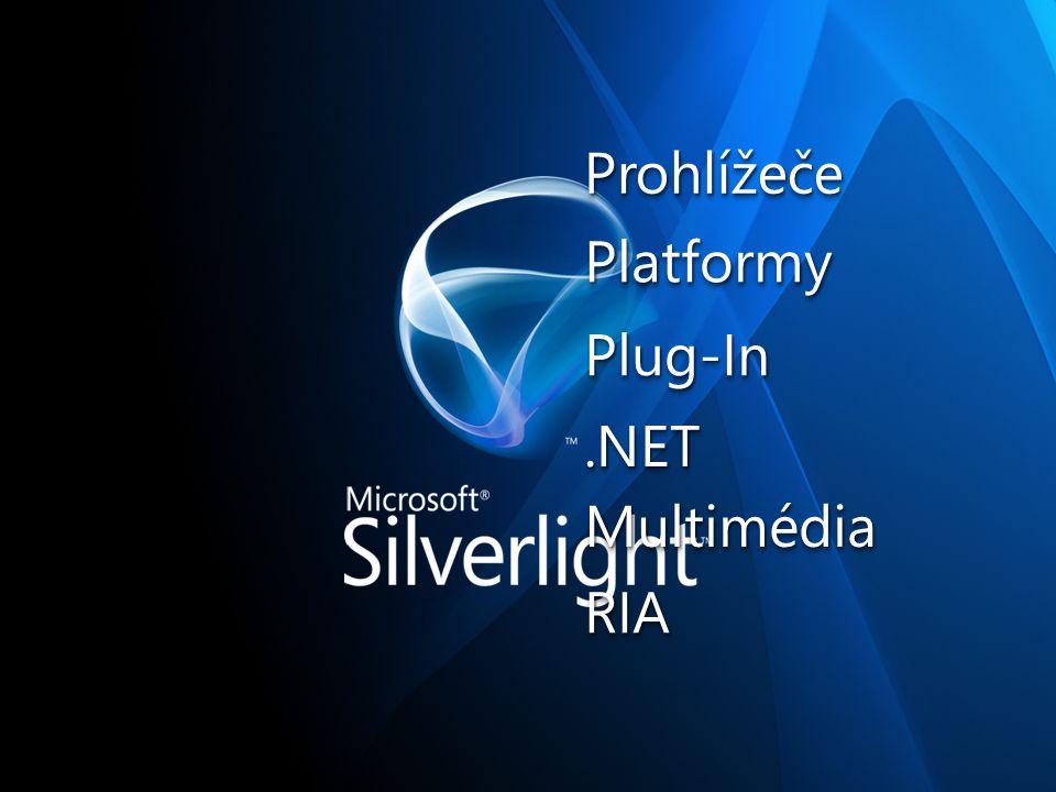 PlatformyPlatformy ProhlížečeProhlížeče MultimédiaMultimédia.NET.NET Plug-InPlug-In RIARIA