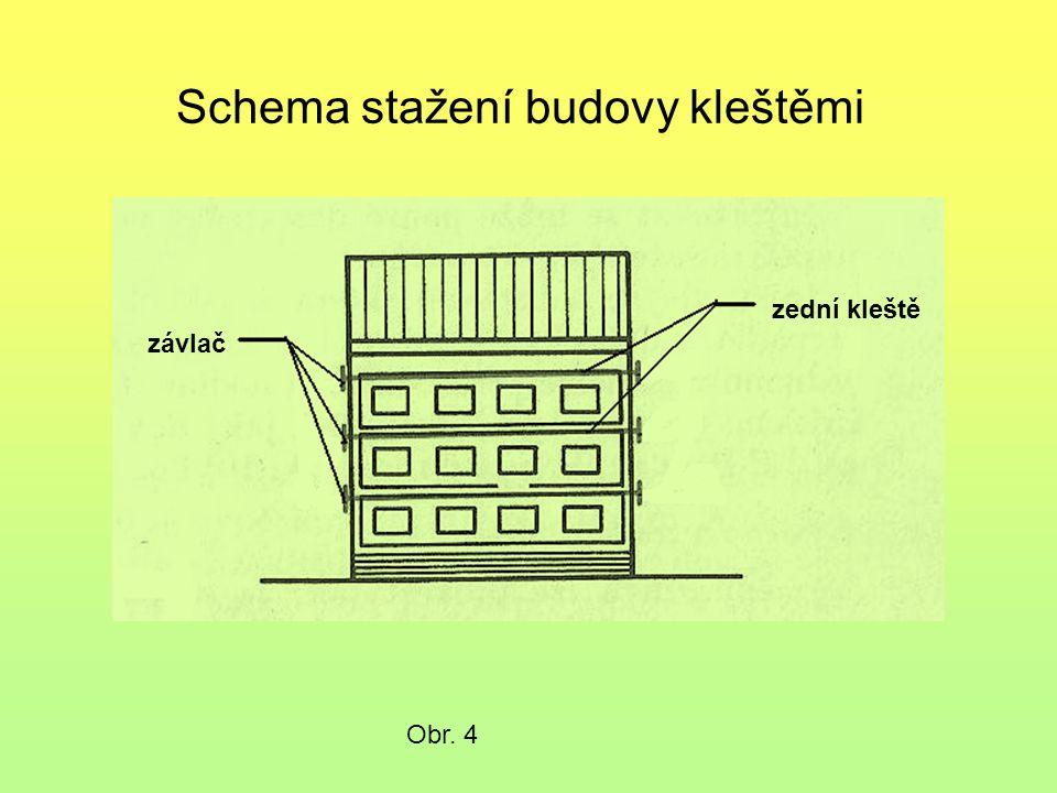 Schema stažení budovy kleštěmi Obr. 4 závlač zední kleště