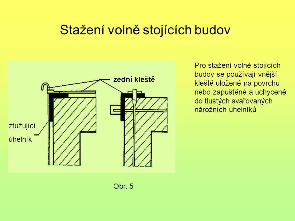 Stažení volně stojících budov Obr. 5 zední kleště ztužující úhelník Pro stažení volně stojících budov se používají vnější kleště uložené na povrchu ne