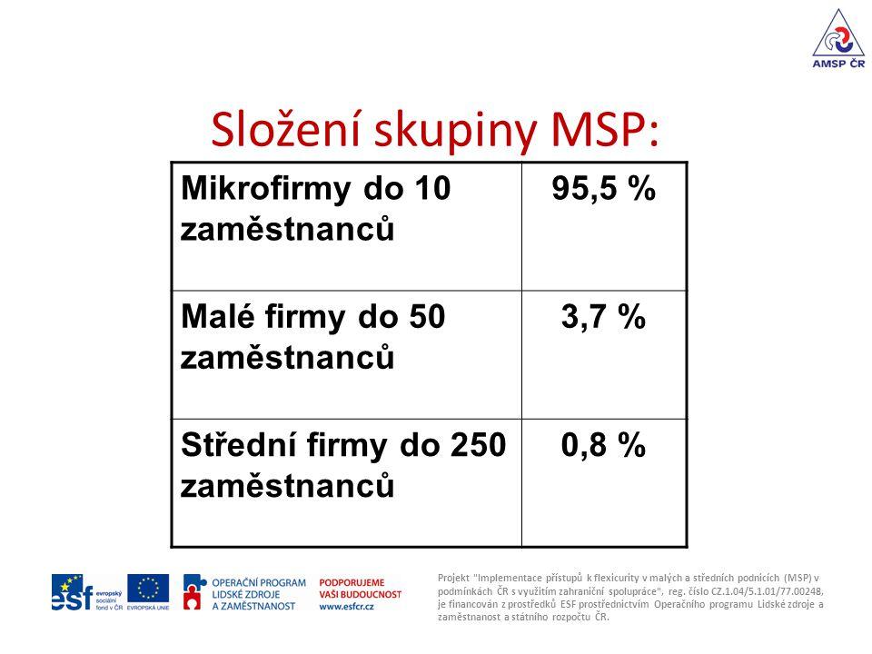 Složení skupiny MSP: Projekt Implementace přístupů k flexicurity v malých a středních podnicích (MSP) v podmínkách ČR s využitím zahraniční spolupráce , reg.