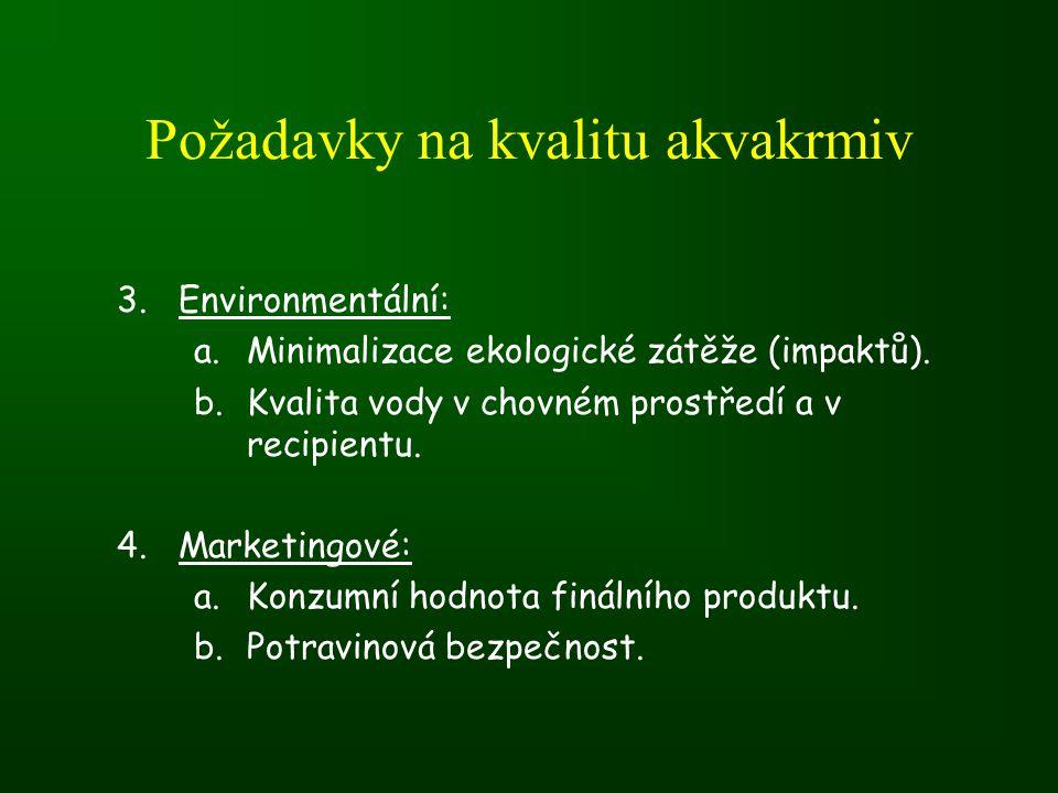 Požadavky na kvalitu akvakrmiv 3.Environmentální: a.Minimalizace ekologické zátěže (impaktů).