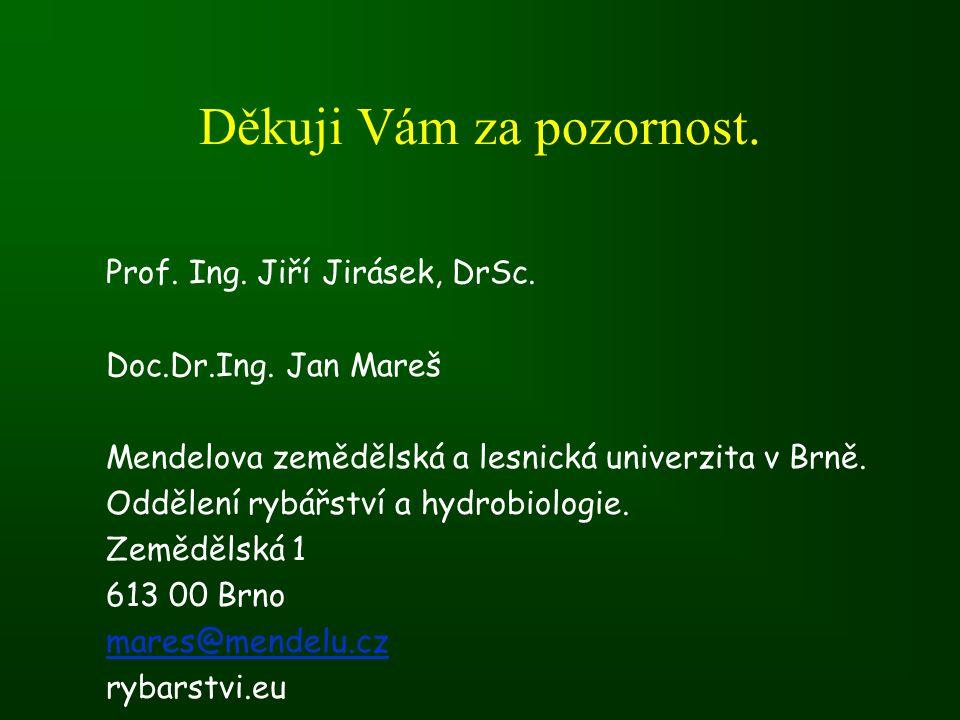 Děkuji Vám za pozornost. Prof. Ing. Jiří Jirásek, DrSc.