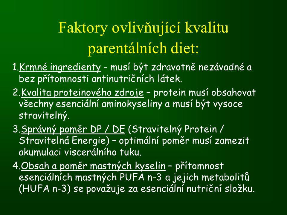 Faktory ovlivňující kvalitu parentálních diet: 1.Krmné ingredienty - musí být zdravotně nezávadné a bez přítomnosti antinutričních látek.