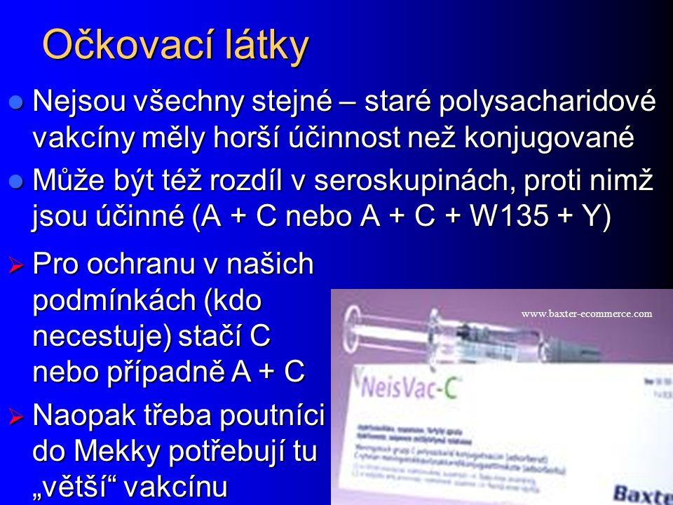 Očkovací látky Nejsou všechny stejné – staré polysacharidové vakcíny měly horší účinnost než konjugované Nejsou všechny stejné – staré polysacharidové