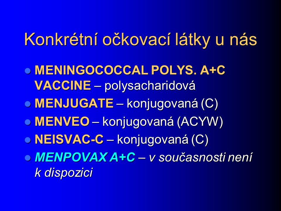 Konkrétní očkovací látky u nás MENINGOCOCCAL POLYS. A+C VACCINE – polysacharidová MENINGOCOCCAL POLYS. A+C VACCINE – polysacharidová MENJUGATE – konju