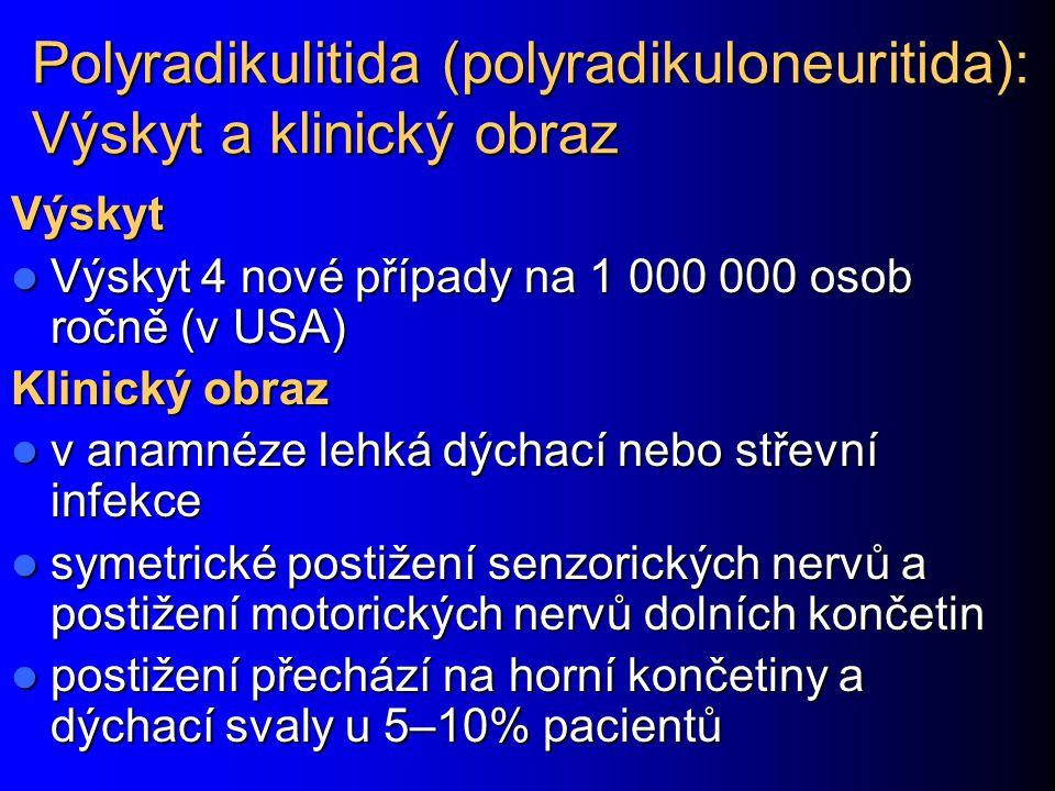 Polyradikulitida (polyradikuloneuritida): Výskyt a klinický obraz Výskyt Výskyt 4 nové případy na 1 000 000 osob ročně (v USA) Výskyt 4 nové případy n