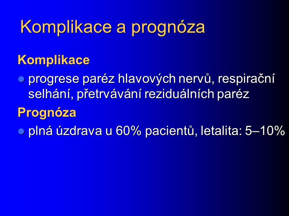 Komplikace a prognóza Komplikace progrese paréz hlavových nervů, respirační selhání, přetrvávání reziduálních paréz progrese paréz hlavových nervů, re