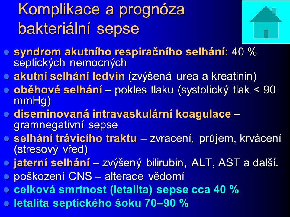 Komplikace a prognóza bakteriální sepse syndrom akutního respiračního selhání: 40 % septických nemocných syndrom akutního respiračního selhání: 40 % s