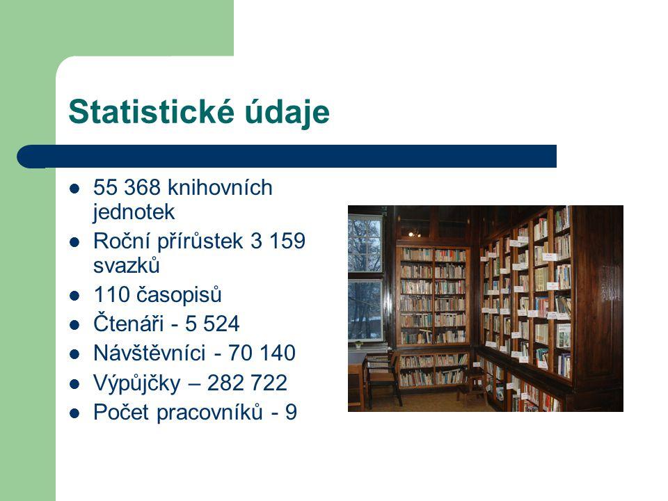 Statistické údaje 55 368 knihovních jednotek Roční přírůstek 3 159 svazků 110 časopisů Čtenáři - 5 524 Návštěvníci - 70 140 Výpůjčky – 282 722 Počet pracovníků - 9