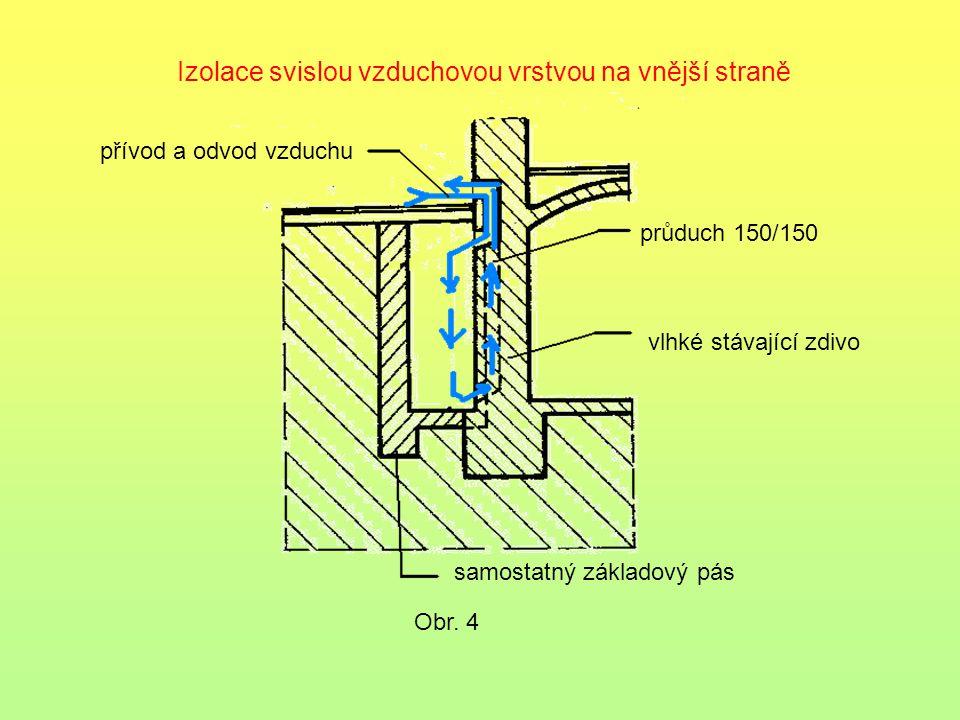 Izolace svislou vzduchovou vrstvou na vnější straně. Obr. 4 přívod a odvod vzduchu průduch 150/150 vlhké stávající zdivo samostatný základový pás