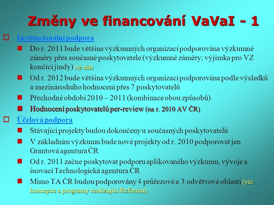 Změny ve financování VaVaI – 2 Institucionální podpora  Přechodné období (viz přechodná ustanovení novely zákona) Výzkumné organizace neřešící v roce 2010 a následně výzkumný záměr: Výzkumné organizace neřešící v roce 2010 a následně výzkumný záměr: výše podpory - zcela na základě hodnocení výsledků v r.
