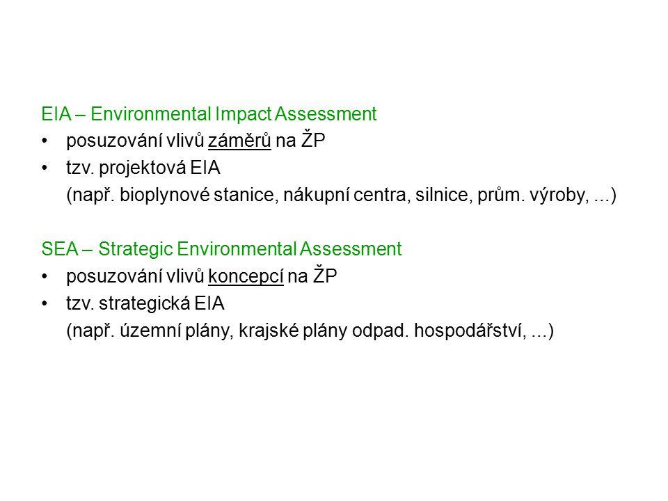 EIA – Environmental Impact Assessment posuzování vlivů záměrů na ŽP tzv. projektová EIA (např. bioplynové stanice, nákupní centra, silnice, prům. výro