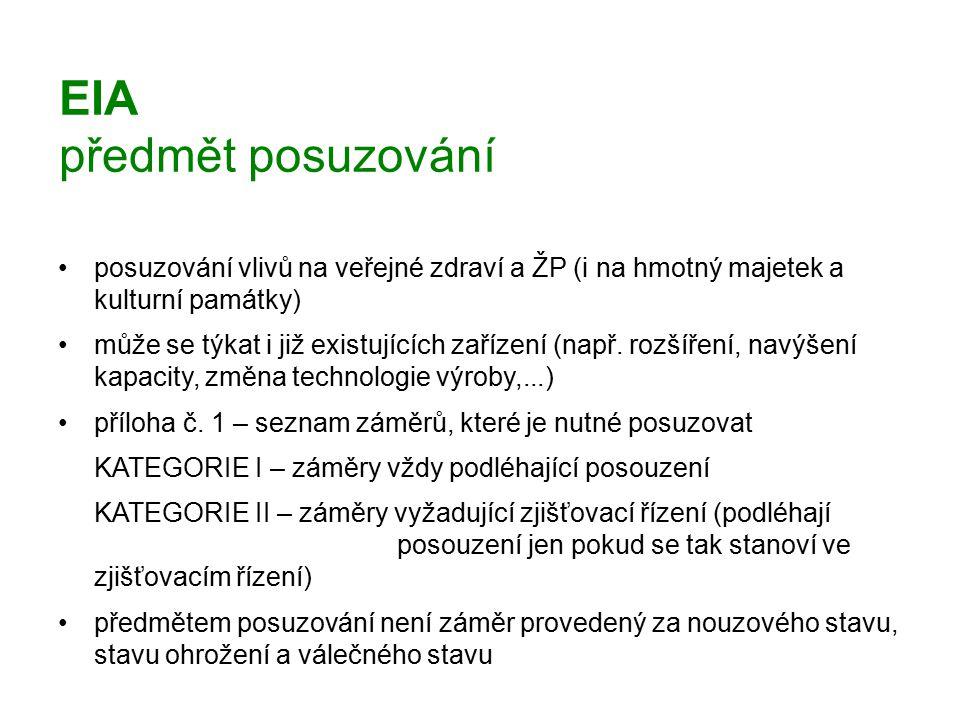 Domácí úkol www.cenia.czwww.cenia.cz -> posuzování vlivů na ŽP (EIA) -> on-line zdroje: Informační systém EIA dle zákona č.