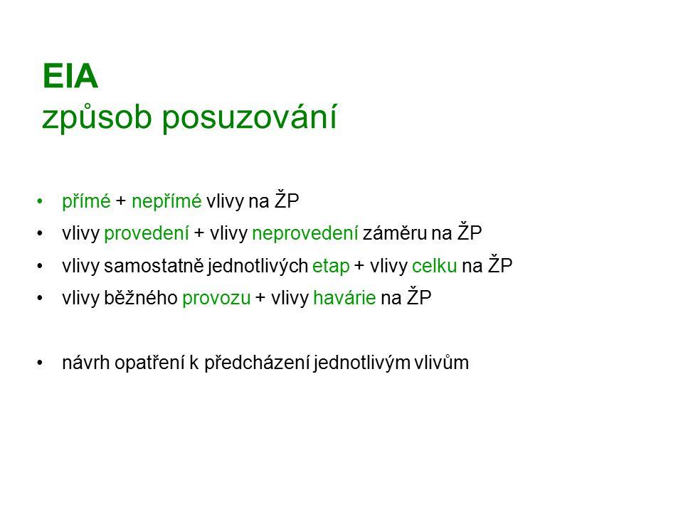 Schéma procesu EIA, dle zákona 100/2001 Sb.