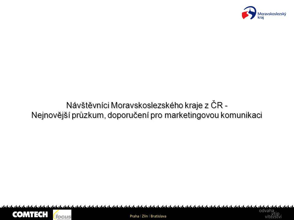 Návštěvníci Moravskoslezského kraje z ČR - Nejnovější průzkum, doporučení pro marketingovou komunikaci