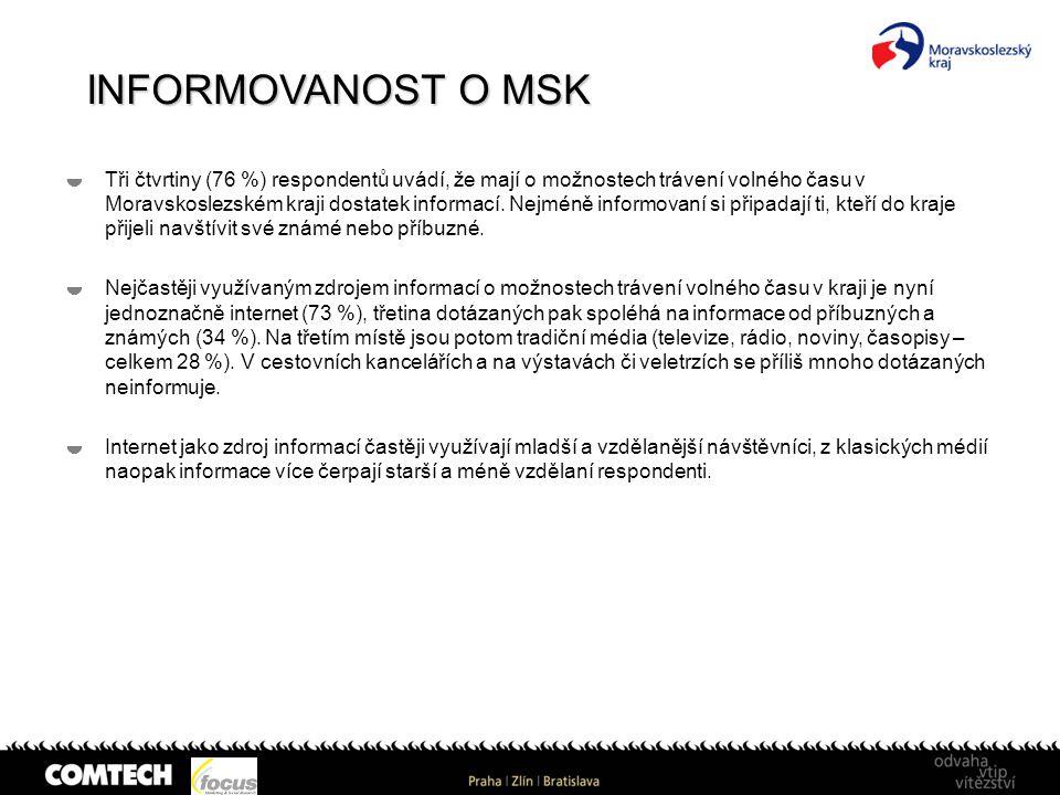 INFORMOVANOST O MSK  Tři čtvrtiny (76 %) respondentů uvádí, že mají o možnostech trávení volného času v Moravskoslezském kraji dostatek informací. Ne
