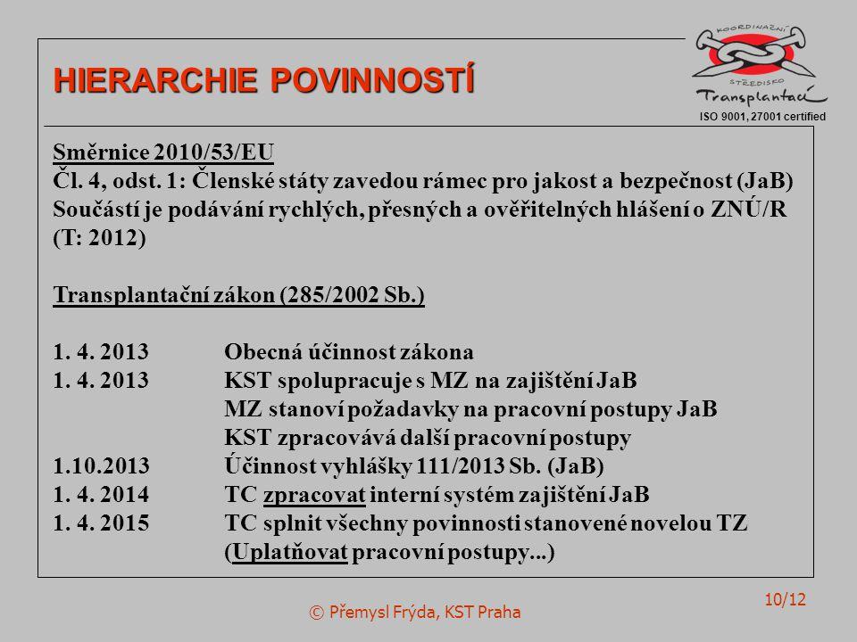 © Přemysl Frýda, KST Praha 10/12 ISO 9001, 27001 certified HIERARCHIE POVINNOSTÍ Směrnice 2010/53/EU Čl.