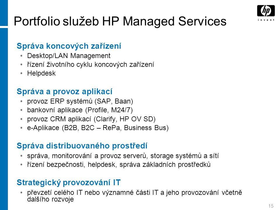 15 Portfolio služeb HP Managed Services Správa koncových zařízení Desktop/LAN Management řízení životního cyklu koncových zařízení Helpdesk Správa a provoz aplikací provoz ERP systémů (SAP, Baan) bankovní aplikace (Profile, M24/7) provoz CRM aplikací (Clarify, HP OV SD) e-Aplikace (B2B, B2C – RePa, Business Bus) Správa distribuovaného prostředí správa, monitorování a provoz serverů, storage systémů a sítí řízení bezpečnosti, helpdesk, správa základních prostředků Strategický provozování IT převzetí celého IT nebo významné části IT a jeho provozování včetně dalšího rozvoje