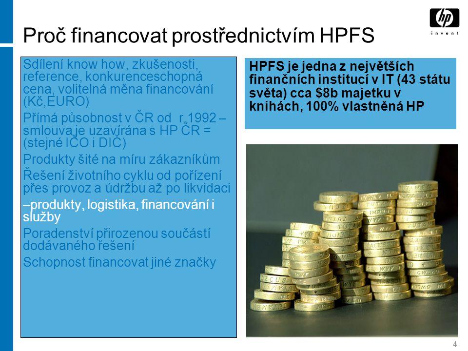4 Proč financovat prostřednictvím HPFS Sdílení know how, zkušenosti, reference, konkurenceschopná cena, volitelná měna financování (Kč,EURO) Přímá půs