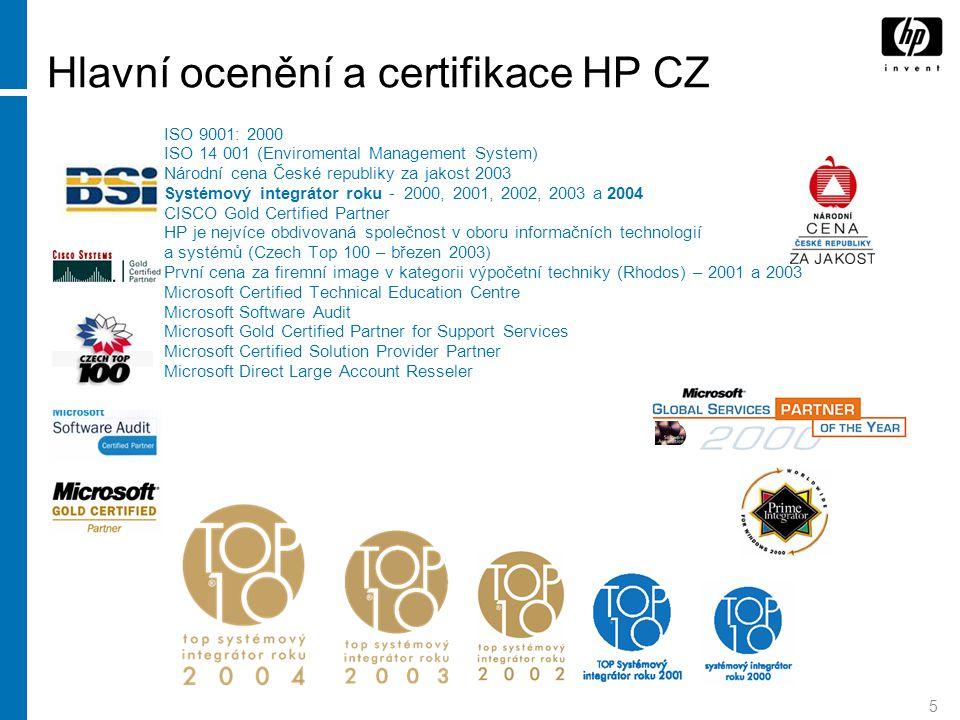 5 ISO 9001: 2000 ISO 14 001 (Enviromental Management System) Národní cena České republiky za jakost 2003 Systémový integrátor roku - 2000, 2001, 2002, 2003 a 2004 CISCO Gold Certified Partner HP je nejvíce obdivovaná společnost v oboru informačních technologií a systémů (Czech Top 100 – březen 2003) První cena za firemní image v kategorii výpočetní techniky (Rhodos) – 2001 a 2003 Microsoft Certified Technical Education Centre Microsoft Software Audit Microsoft Gold Certified Partner for Support Services Microsoft Certified Solution Provider Partner Microsoft Direct Large Account Resseler Hlavní ocenění a certifikace HP CZ