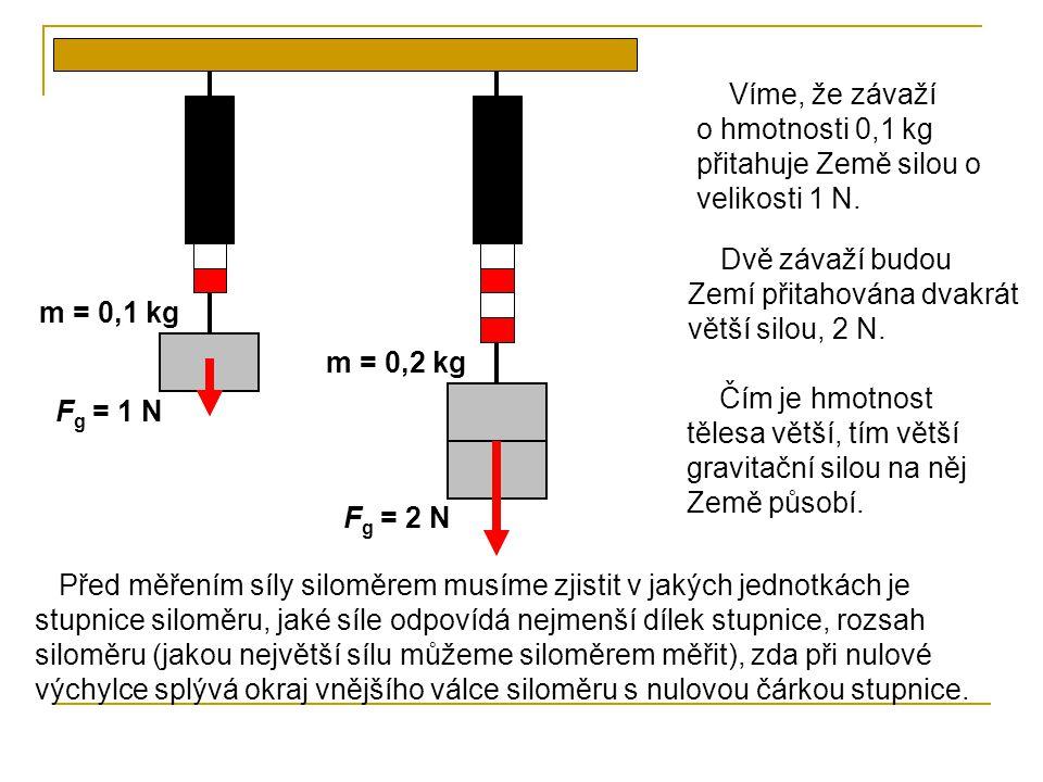 m = 0,2 kg F g = 2 N Víme, že závaží o hmotnosti 0,1 kg přitahuje Země silou o velikosti 1 N. m = 0,1 kg F g = 1 N Čím je hmotnost tělesa větší, tím v