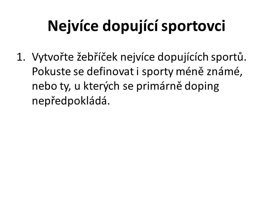Nejvíce dopující sportovci 1.Vytvořte žebříček nejvíce dopujících sportů.