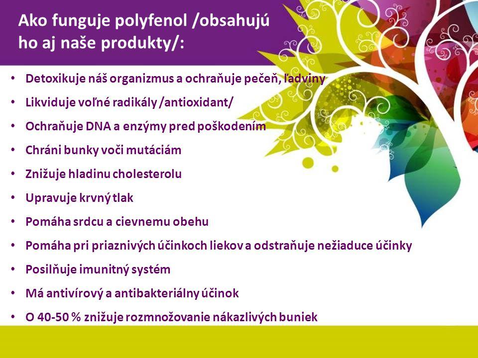 Ako funguje polyfenol /obsahujú ho aj naše produkty/: Detoxikuje náš organizmus a ochraňuje pečeň, ľadviny Likviduje voľné radikály /antioxidant/ Ochr