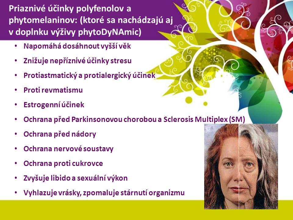 Priaznivé účinky polyfenolov a phytomelaninov: (ktoré sa nachádzajú aj v doplnku výživy phytoDyNAmic) Napomáhá dosáhnout vyšší věk Znižuje nepříznivé