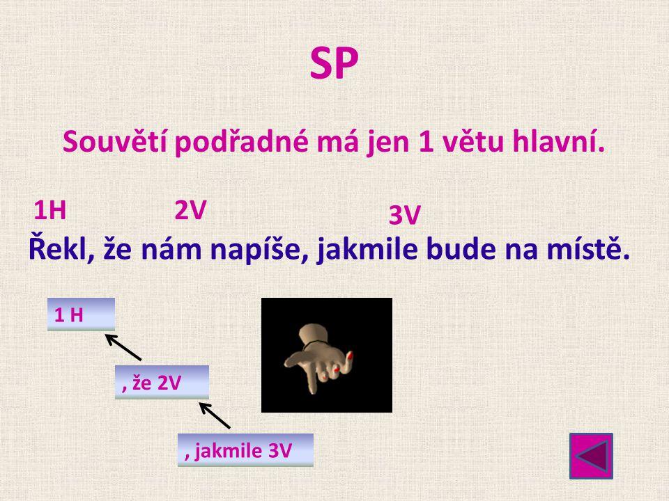 SS Souvětí souřadné má 2 a více vět hlavních.