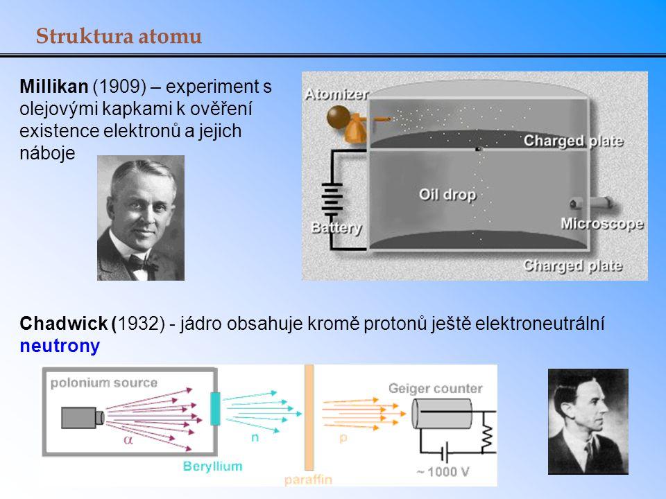 Struktura atomu Millikan (1909) – experiment s olejovými kapkami k ověření existence elektronů a jejich náboje Chadwick (1932) - jádro obsahuje kromě