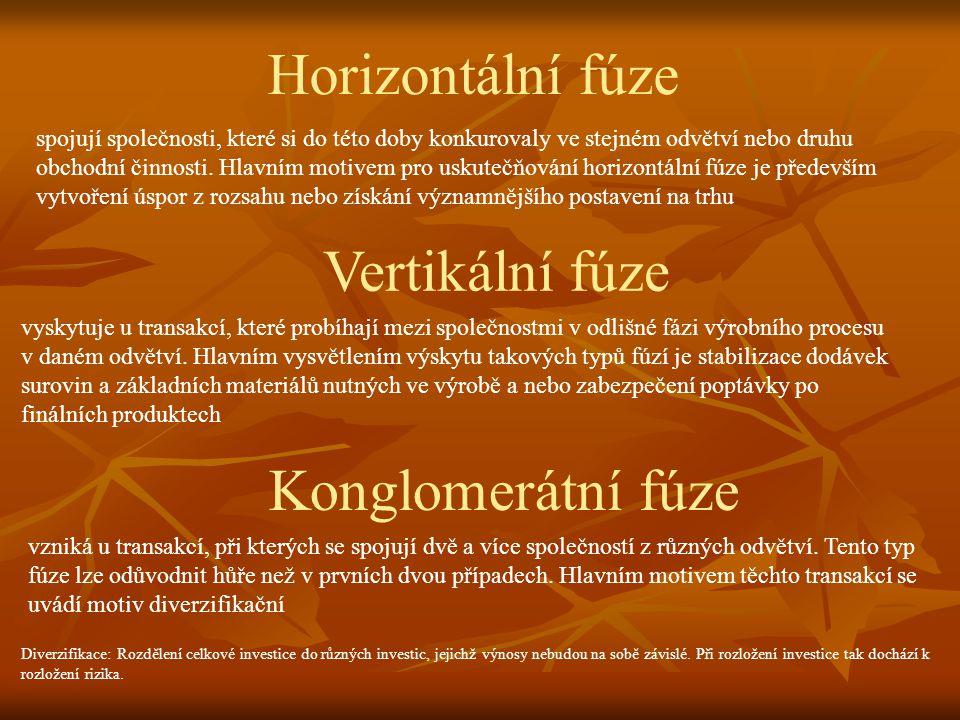 Horizontální fúze spojují společnosti, které si do této doby konkurovaly ve stejném odvětví nebo druhu obchodní činnosti.