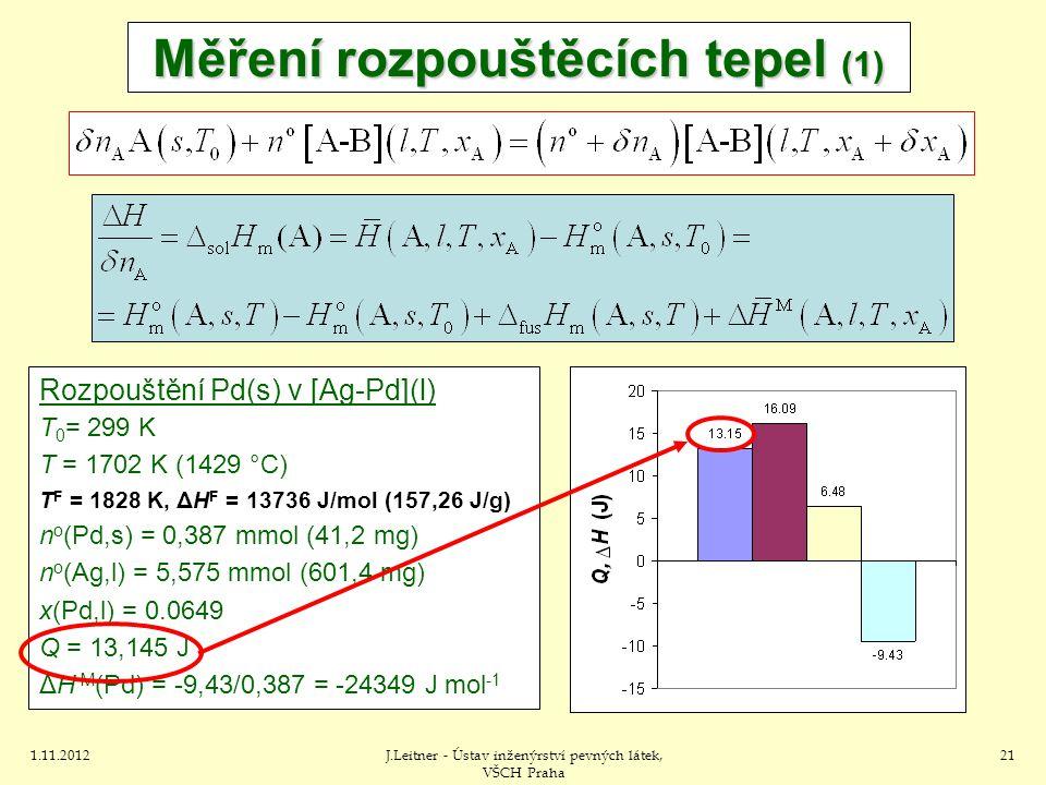 1.11.2012J.Leitner - Ústav inženýrství pevných látek, VŠCH Praha 21 Měření rozpouštěcích tepel (1) Rozpouštění Pd(s) v [Ag-Pd](l) T 0 = 299 K T = 1702 K (1429 °C) T F = 1828 K, ΔH F = 13736 J/mol (157,26 J/g) n o (Pd,s) = 0,387 mmol (41,2 mg) n o (Ag,l) = 5,575 mmol (601,4 mg) x(Pd,l) = 0.0649 Q = 13,145 J ΔH M (Pd) = -9,43/0,387 = -24349 J mol -1