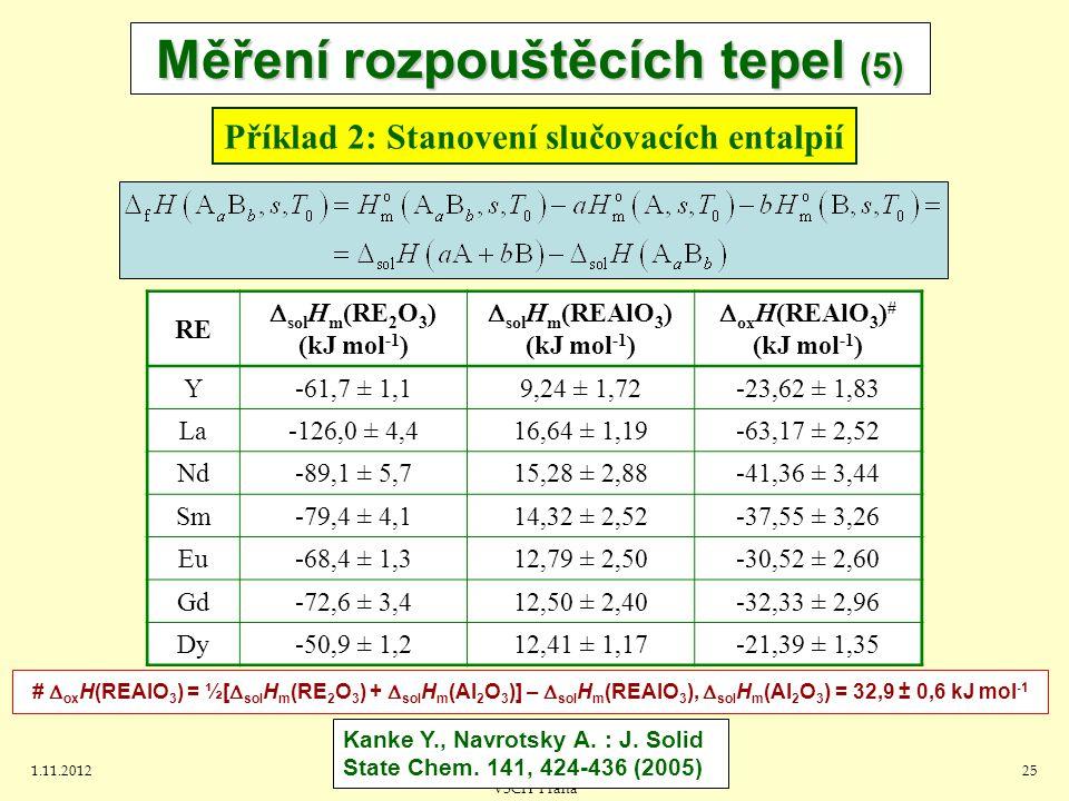 1.11.2012J.Leitner - Ústav inženýrství pevných látek, VŠCH Praha 25 Měření rozpouštěcích tepel (5) Kanke Y., Navrotsky A.