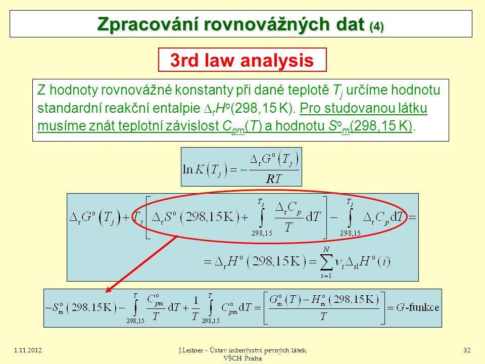 1.11.2012J.Leitner - Ústav inženýrství pevných látek, VŠCH Praha 32 Zpracování rovnovážných dat (4) 3rd law analysis Z hodnoty rovnovážné konstanty při dané teplotě T j určíme hodnotu standardní reakční entalpie  r H o (298,15 K).